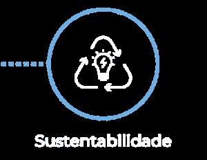 uso de energia renovável