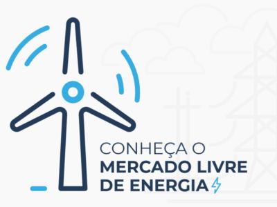 mercado livre de energia eletrica como funciona